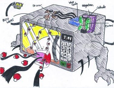 Evil_Microwave_by_Koko_Cake